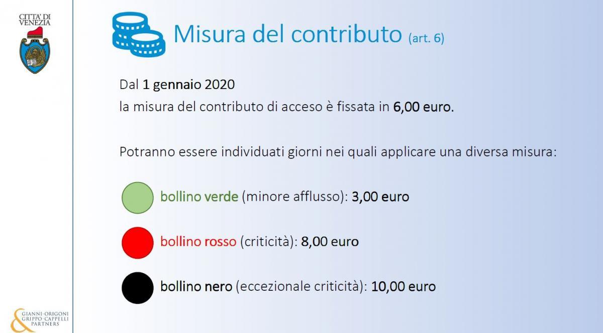 Contributo di sbarco a Venezia: come funziona?
